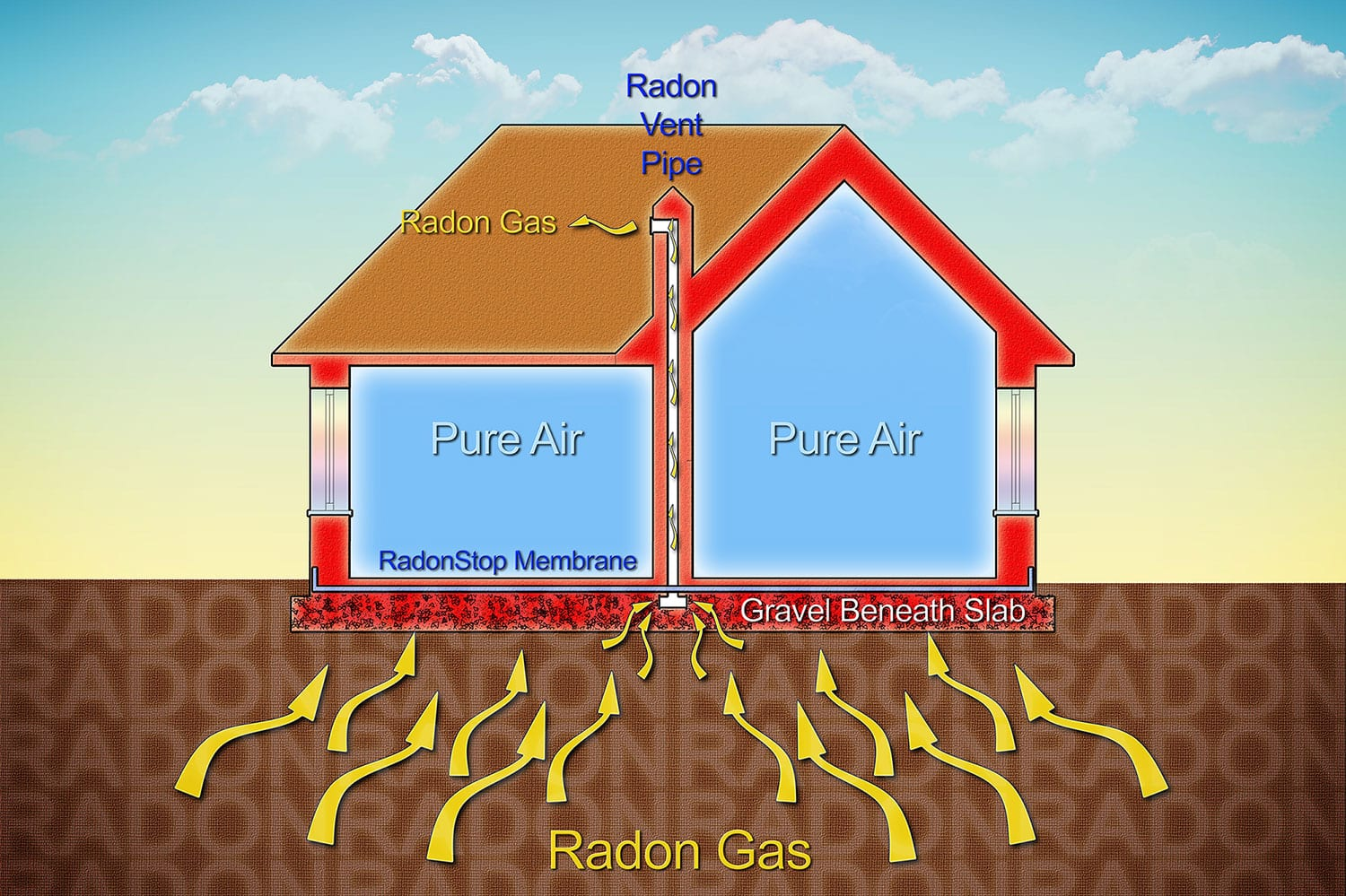 radon-illustration